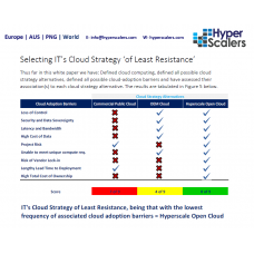White Paper- Selecting IT's Cloud Strategy 'of Least Resistance'